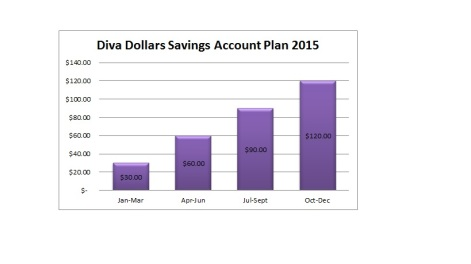 savings plan 2015